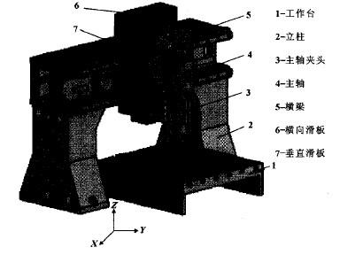 KT-450数控雕铣机床外观结构图