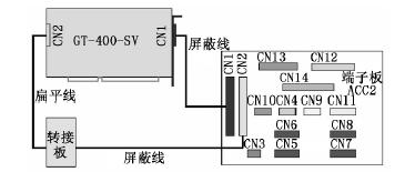 控制卡与端子板连接示意图