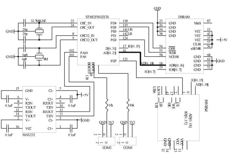 控制器电路