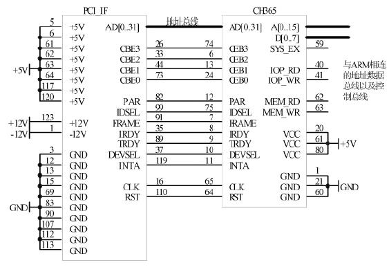 PCI接口电路