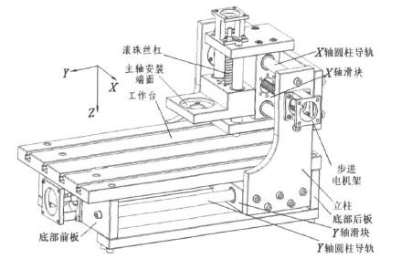 数控木工雕刻机的机械结构布局