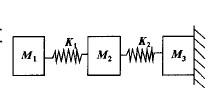 数控雕铣机床滑板系统力学模型图(单个方向)