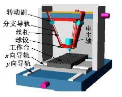 混联型数控雕铣机结型