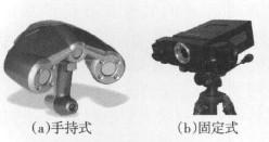 照相式三维扫描仪